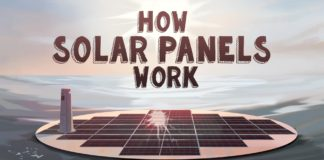 How Solar Panels Work - by TED