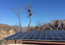 Newly Photovoltaic Capacity till 2020 in Beijing