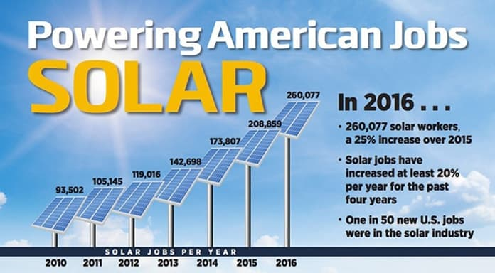 Power American Solar Jobs 2016