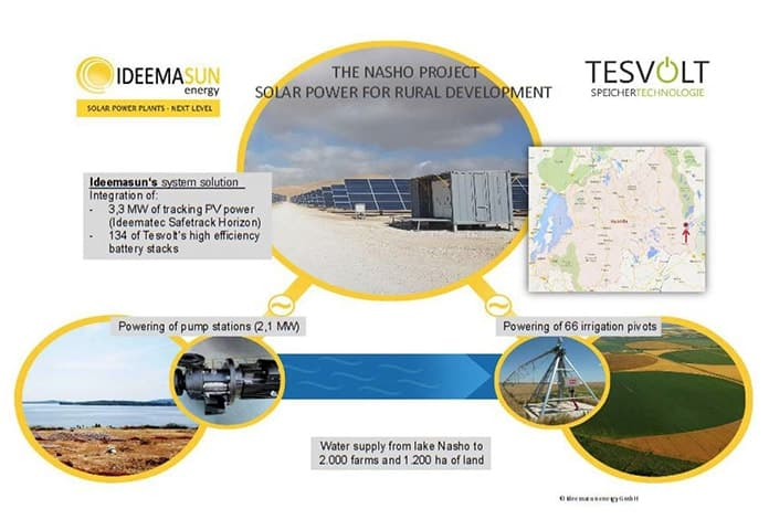 The Nasho project by Tesvolt - solar power for rural development