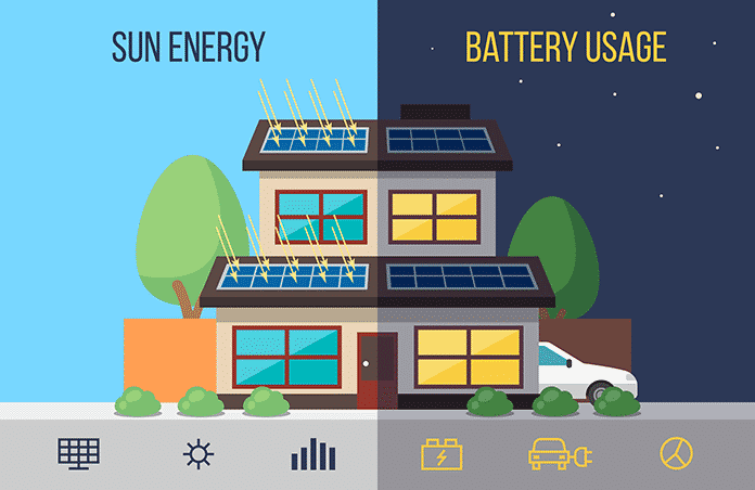 Solar Energy Storage in Home