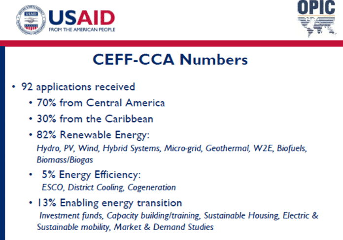 CEFF-CCA Numbers