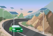 Global Solar Street Lighting Market Landscape