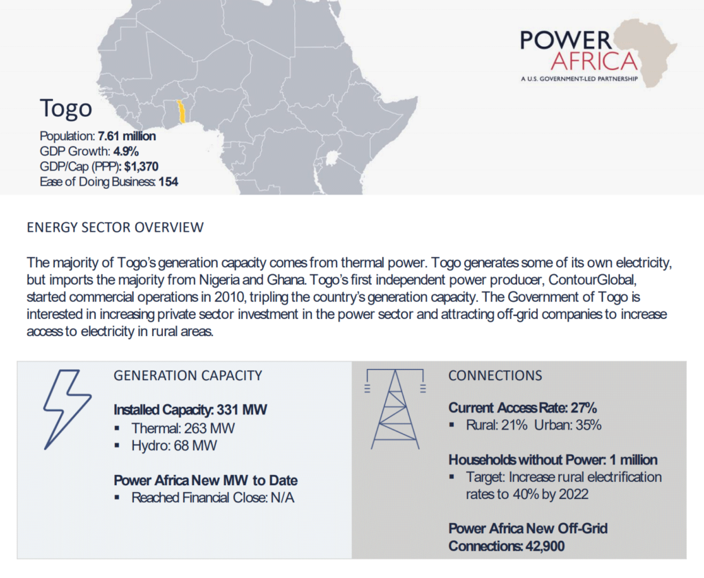 Power Africa Togo Electrification Fact Sheet