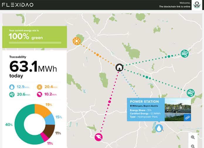 Flexidao 100 Percent Renewable Front-End Data Visualization