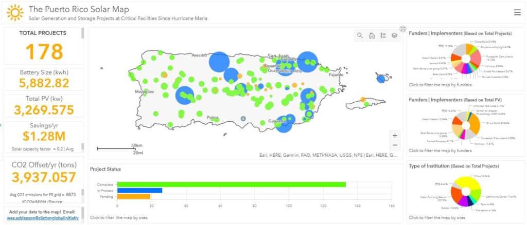 The Puerto Rico Solar Map