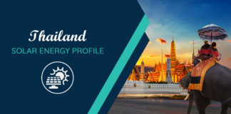 Thailand Solar Energy Profile Cover Image