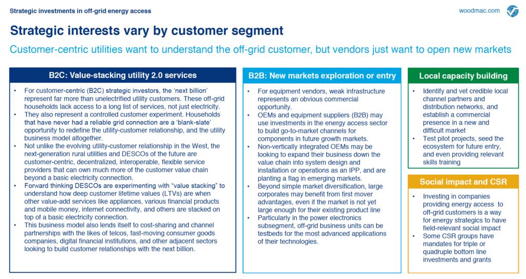 Strategic Interests Vary by Customer Segment