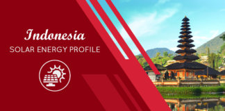Indonesia Solar Energy Profile - Social Cover