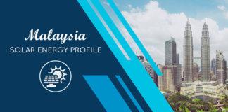 Malaysia Solar Energy Profile
