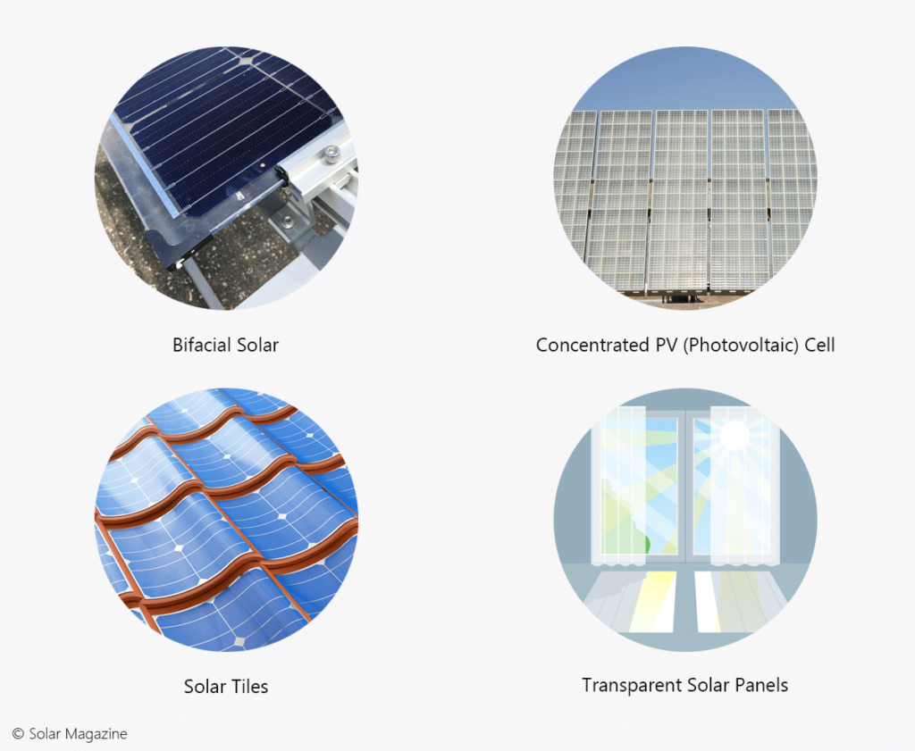 4 Innovative Solar Panel Technologies: Bifacial Solar, Concentrated PV Cell, Solar Tiles and Transparent Solar Panels