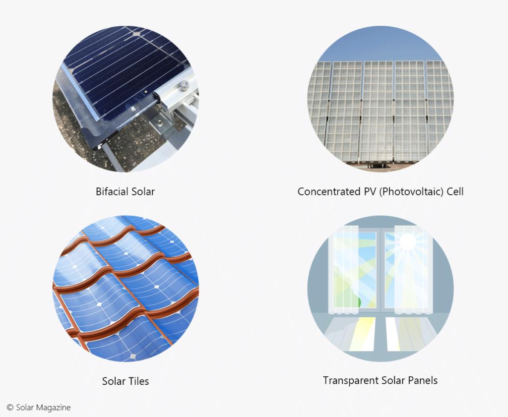 4 Tecnologías Innovadoras DE Paneles Solares: Bifaciales Solares, Célula Fotovoltaica Concentrada, Baldosas Solares Y Paneles Solares Transparentes.