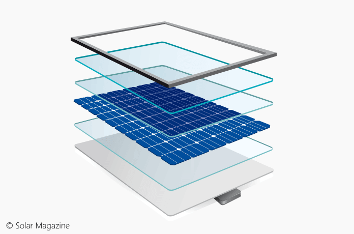 Types Of Solar Panels On The Market And In The Lab 2020
