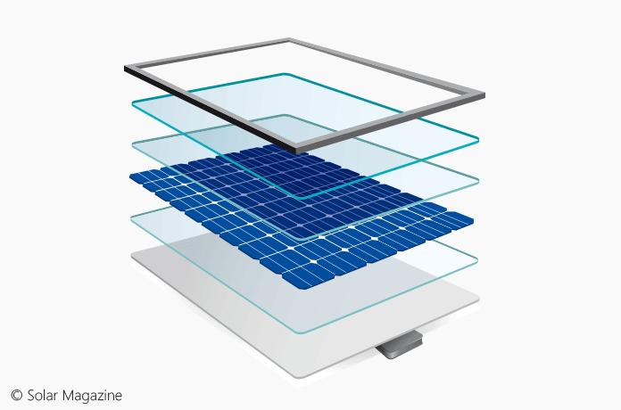 El Material Y La Resistencia Interna Provocan Pérdida DE Energía en Los Paneles Solares