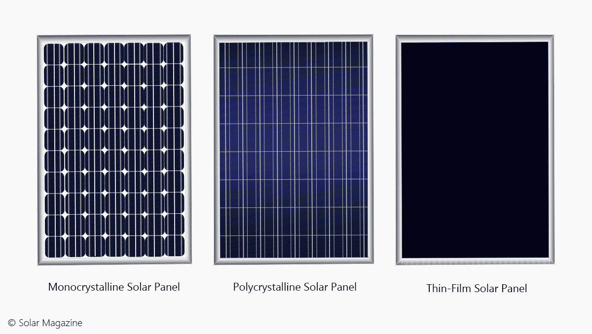 3 Main Options for Solar Panels: Monocrystalline, Polycrystalline and Thin-Film
