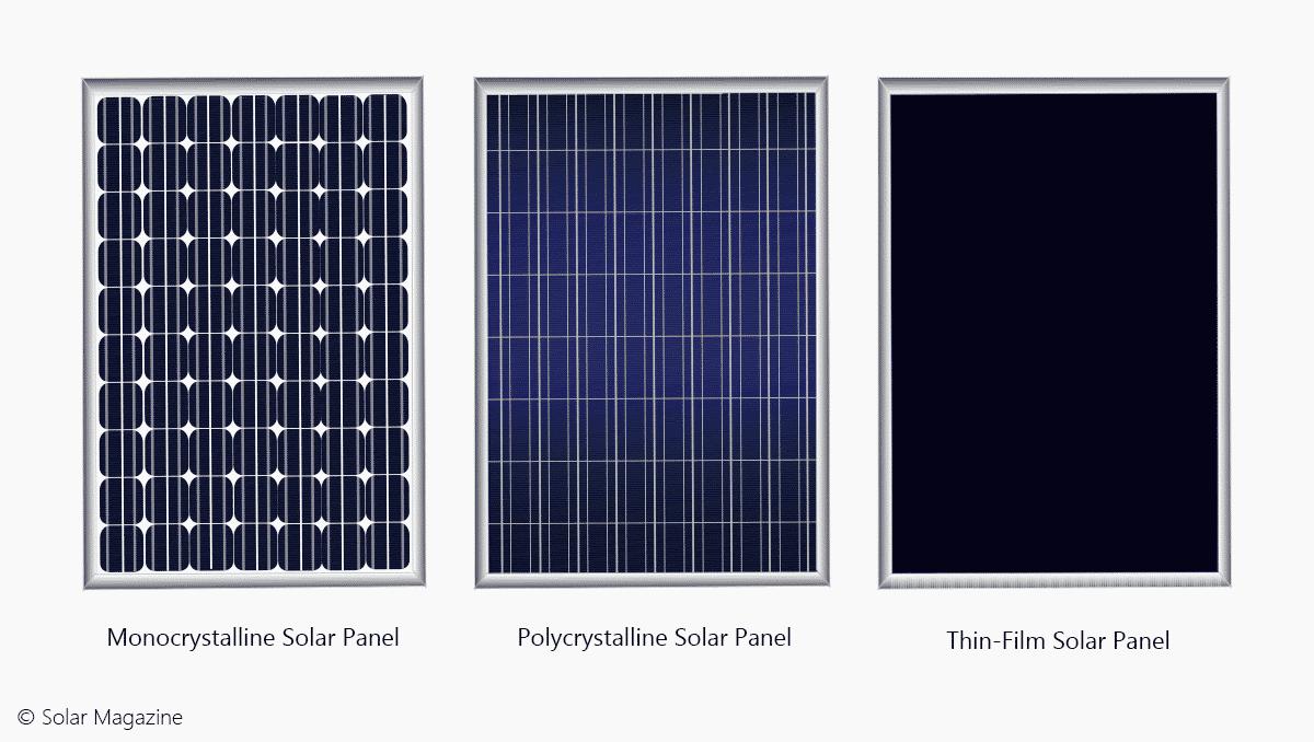 3 Opciones Principales Para Paneles Solares: Monocristalino, Policristalino Y Capa Fina.