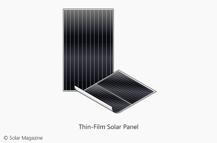 The Illustration of Thin-Film Solar Panel by Solar Magazine