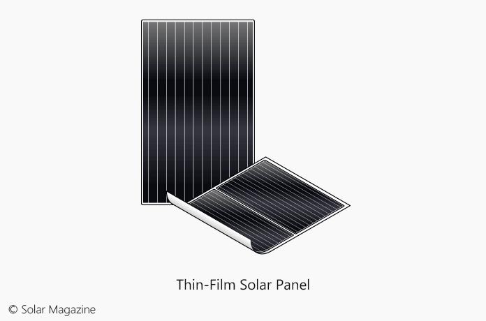 La Ilustración Del Panel Solar DE Capa Fina Pertenece a Solar Magazine