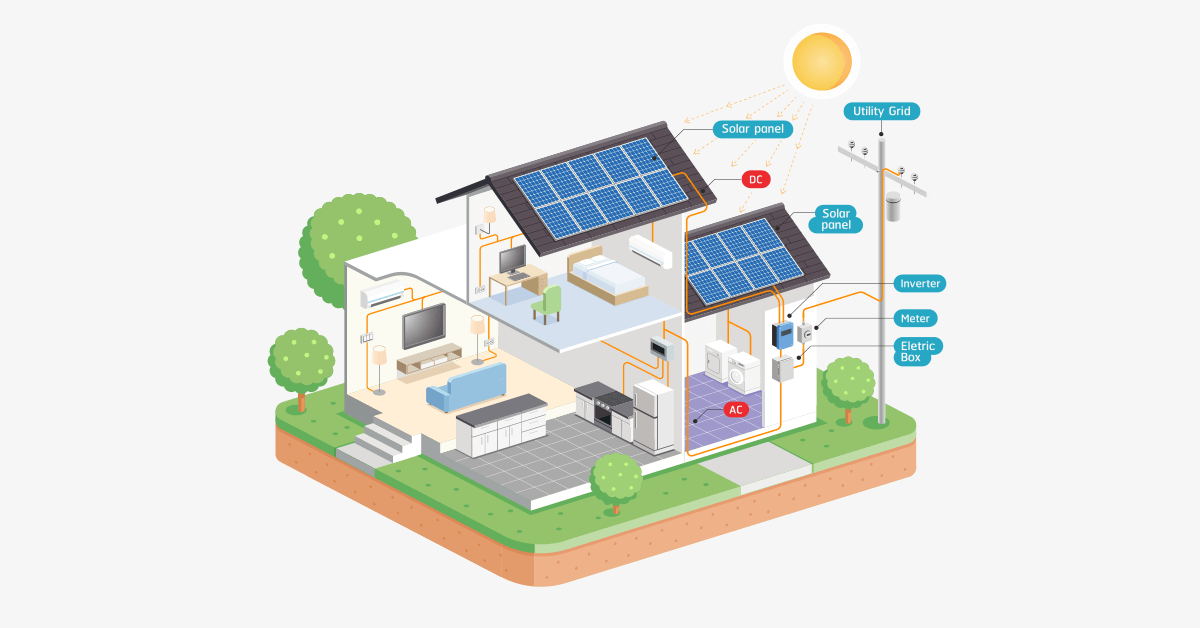 Major Components of a Solar Power System [Diagram]