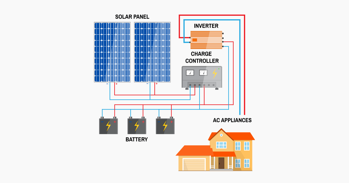 A Residentail Solar Power System Integrated With Battery Storage